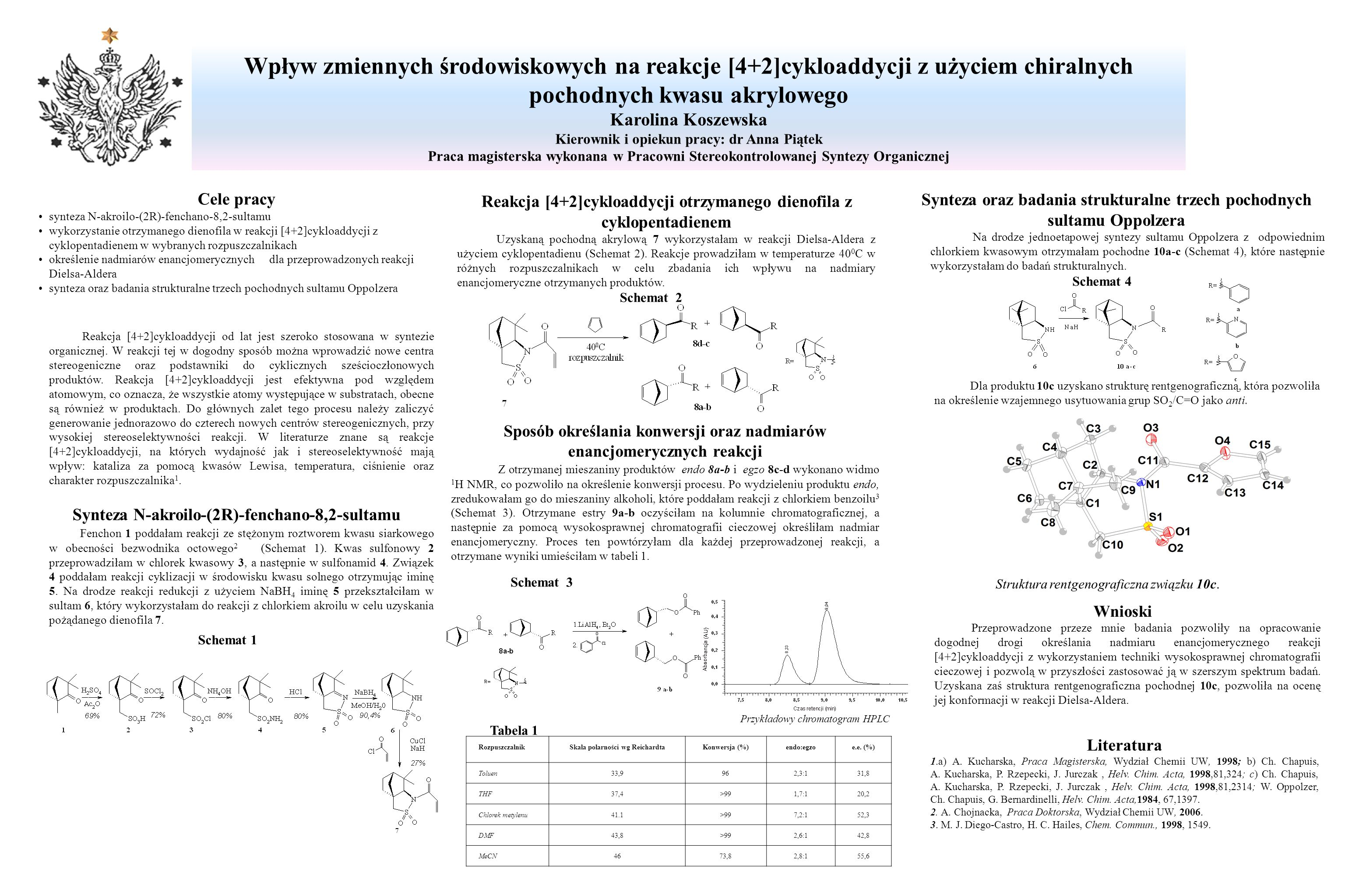 Wpływ zmiennych środowiskowych na reakcje [4+2]cykloaddycji z użyciem chiralnych pochodnych kwasu akrylowego
